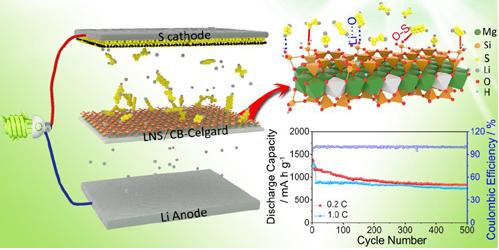 兰州化物所黏土矿物超亲电解液锂电池隔膜研究获进展
