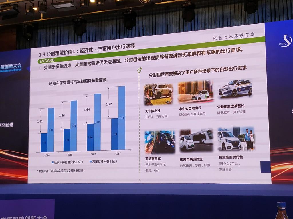 新能源汽车助力绿色出行