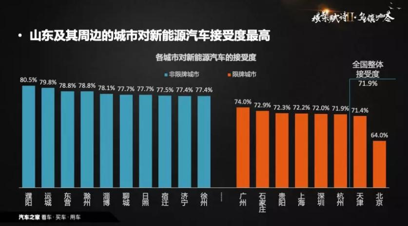 从政策导向到需求导向 中国新能源汽车背后现身数据推手