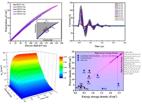 新型钛酸钡基弛豫铁电体的储能和充放电特性