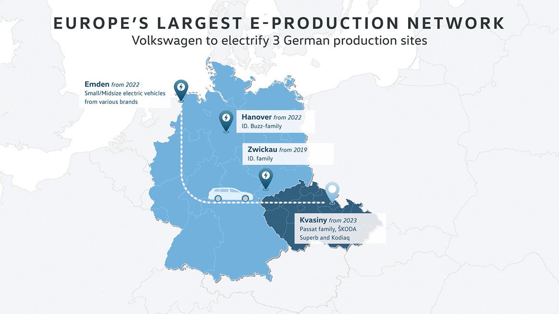 大众德国电动车工厂计划