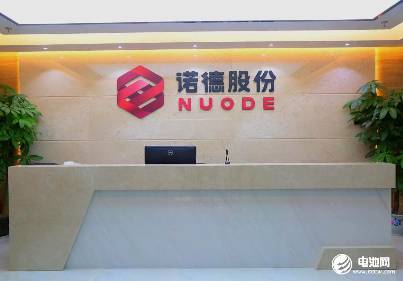 诺德投资股份有限公司