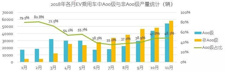 2019年中国电动车产业八大预测