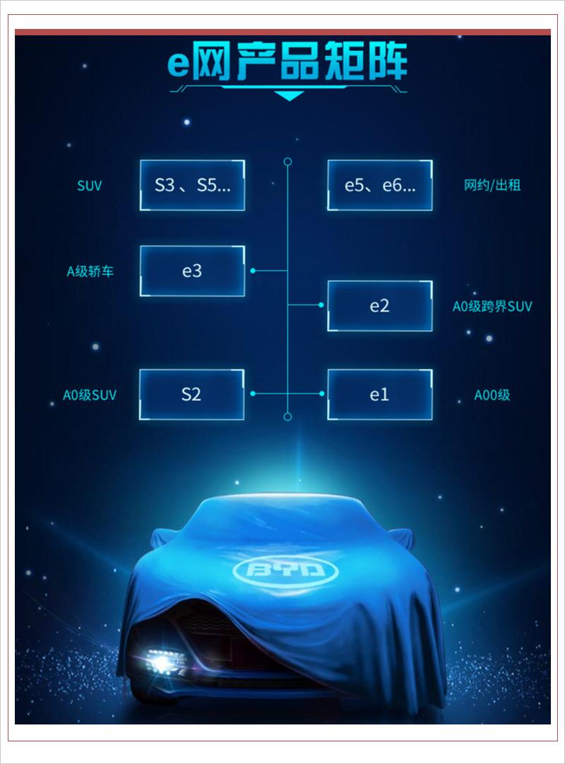 比亚迪2018年销量超52万辆 多款新能源车将上市