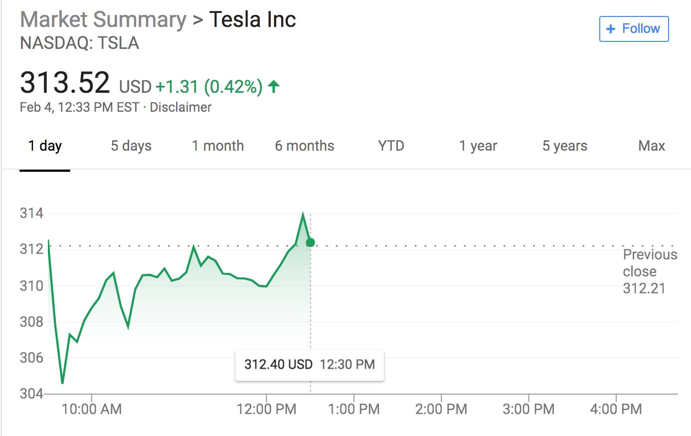 特斯拉将以换股方式收购能源公司Maxwell 每股溢价55%