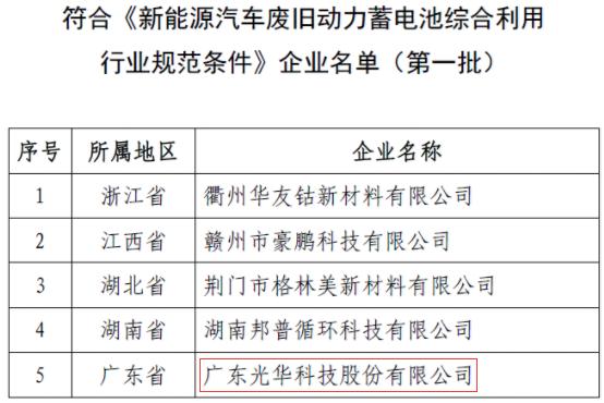 符合《新能源汽车废旧动力蓄电池综合利用行业规范条件》企业名单(第一批)