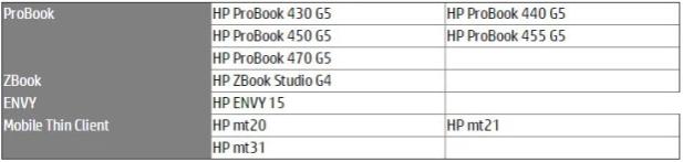 惠普扩大笔记本电脑电池召回计划 召回数量再增7.85万