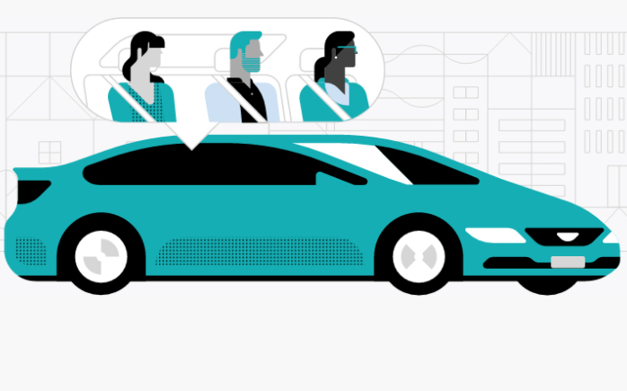 Uber获软银、丰田与电装共10亿美元投资