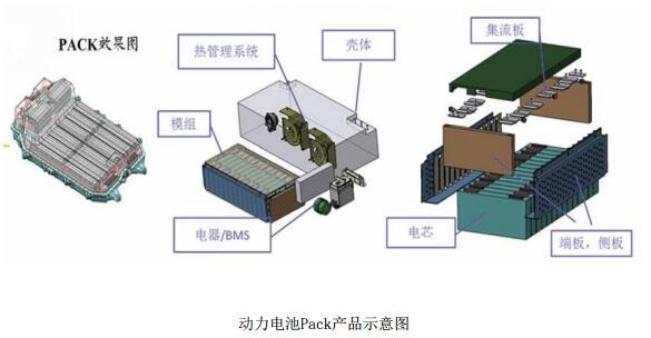 东方精工一季报营收11.99亿 去年普莱德动力电池Pack出货约8.6万套