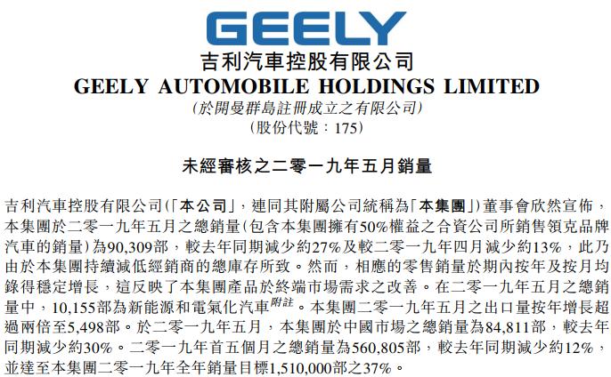 吉利汽车1-5月Betway必威体育及电气化车型累计销量为4.16万辆