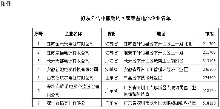 工信部:7家铅蓄电池企业因不符合规范条件拟从公告撤销