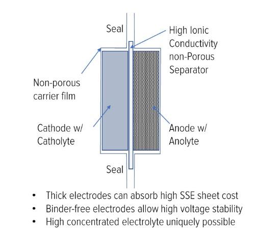 日本京瓷考察之2020年新电池开始大规模生产 成本下降40%