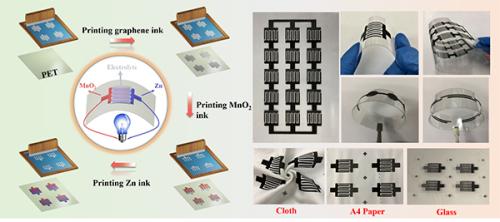 大连化物所平面化锌锰微型电池研究取得新进展