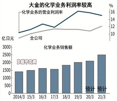 押注中国纯电动车普及 日企逆风投30亿在华提前量产