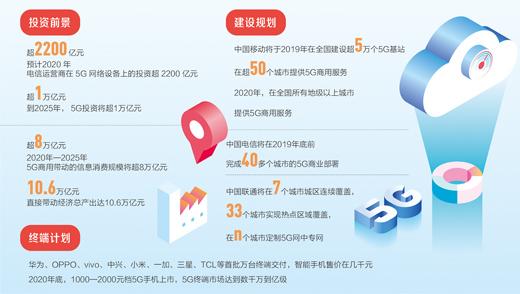 北京已建5G基站7863个 年底将超万个