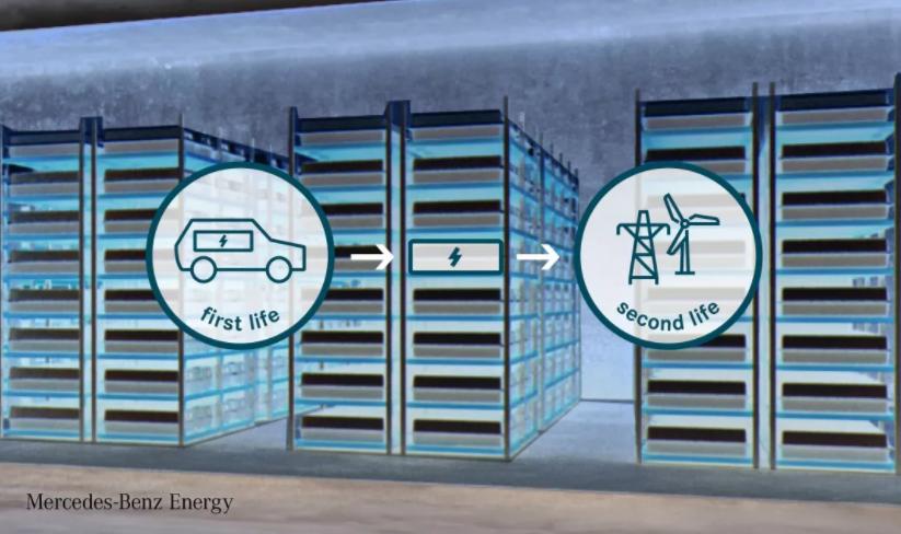 北汽新能源与奔驰能源公司合作 开展电池回收业务