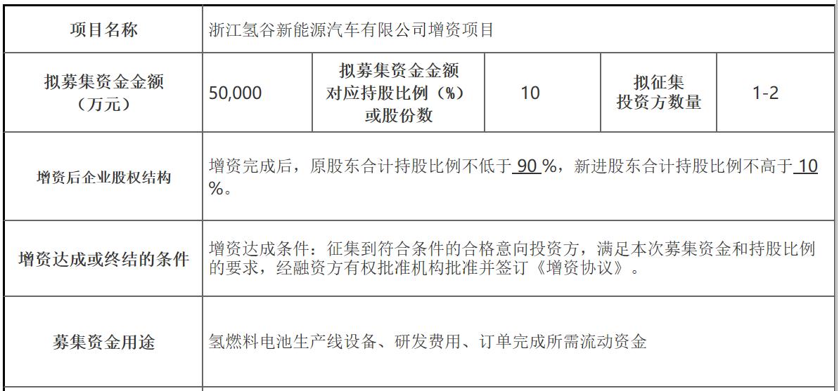浙江氢谷新能源汽车有限公司