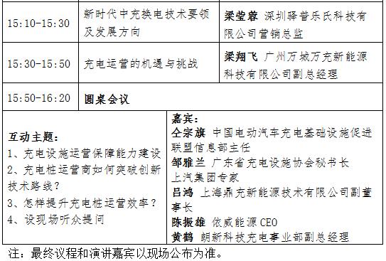 2019上海新能源汽车及充电设施产业发展论坛8月28日举行