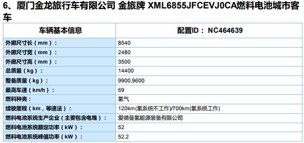 雷火苹果app汽车推广应用推荐车型目录(2019年第8批)