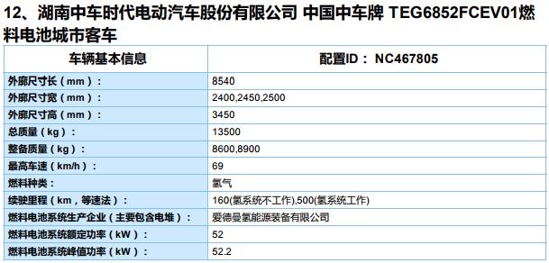 新能源汽车推广应用推荐车型目录(2019年第8批)