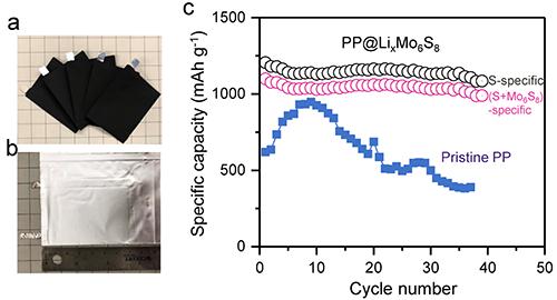 图5. 采用PP@LixMo6S8功能隔膜的软包电池电化学性能