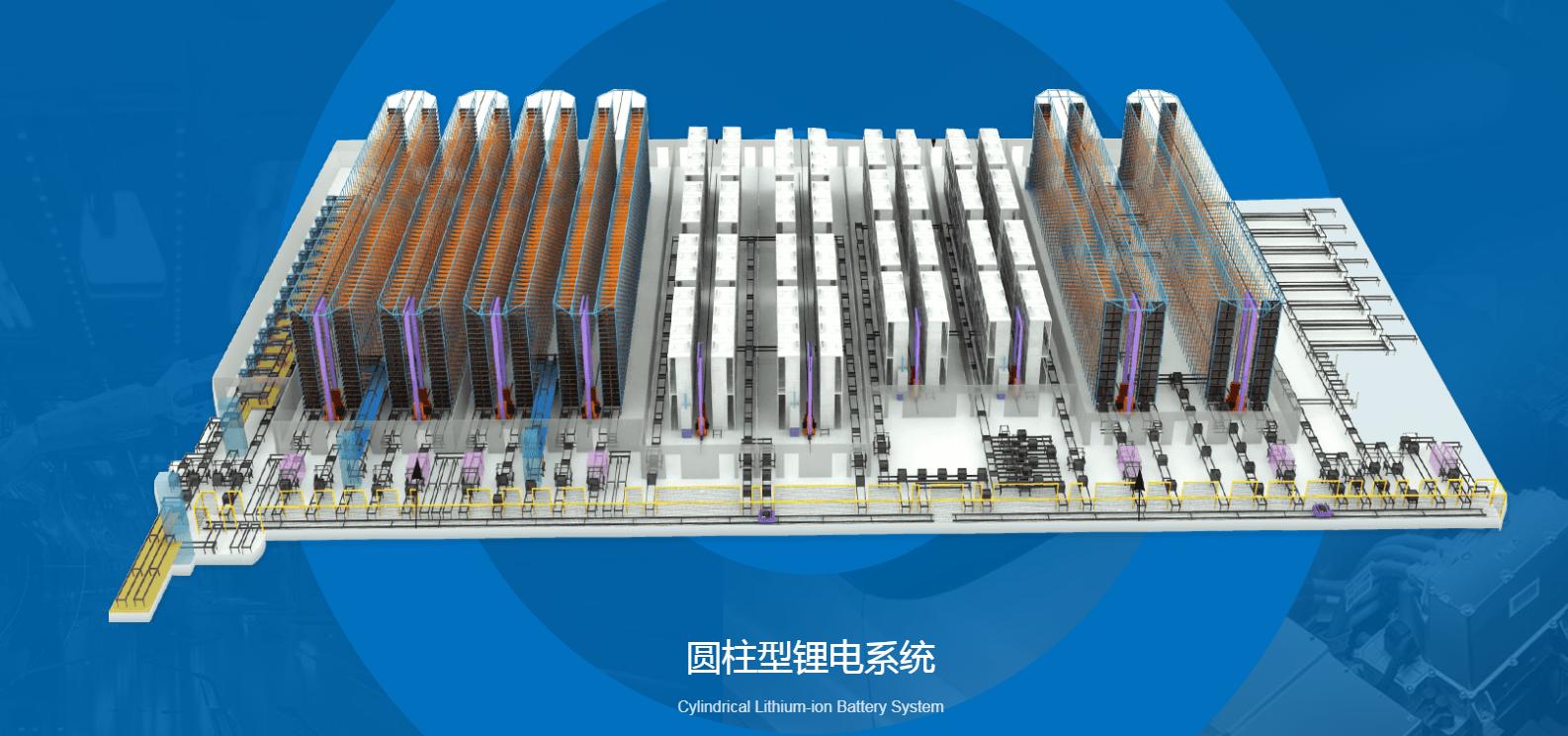 杭可科技申报科创板闪电过会 十大动力电池生产商八家为其客户