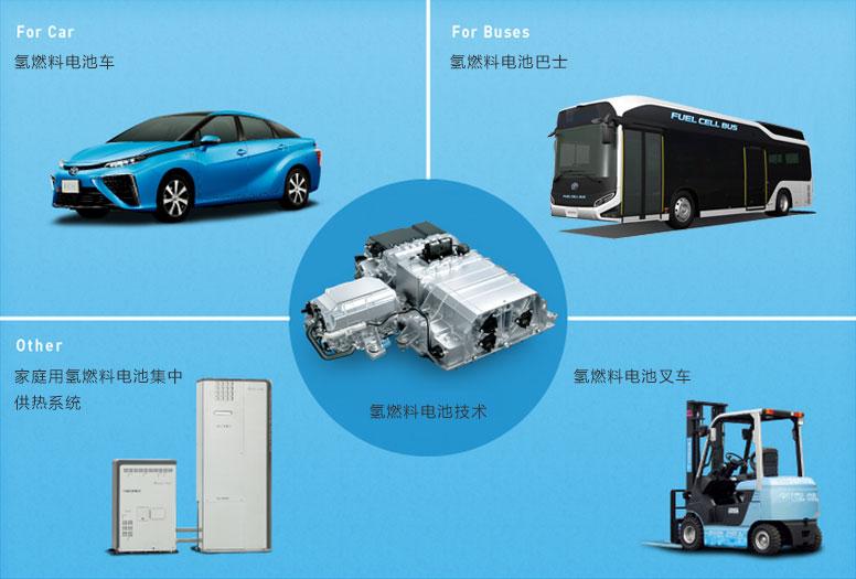 氢燃料电池车发展再引争议 大规模应用或尚待时日