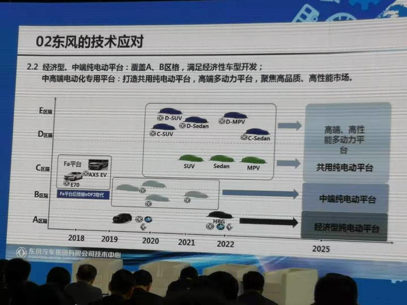 电池,新能源汽车产业发展,协同创新