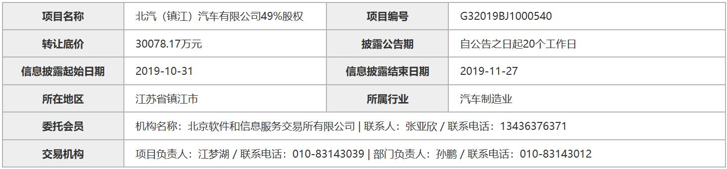 北汽镇江挂牌转让49%股权