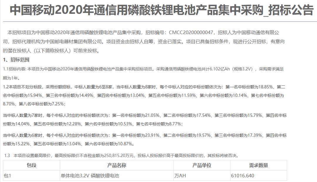 中国移动25亿采购通信用磷酸铁锂电池 共计6.102亿Ah