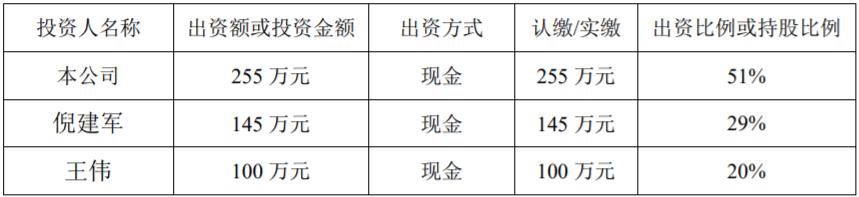 杭州哈喽新能源有限公司