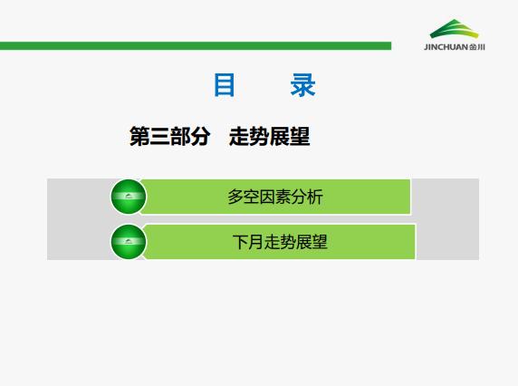 金川集团镍市场月报 (2020.3)