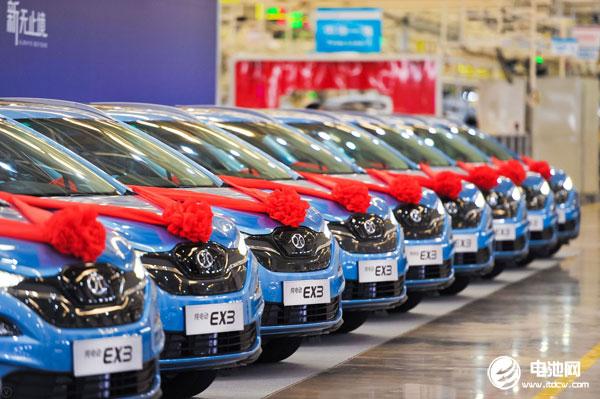 北汽新能源1-5月累计生产7044辆 销售11692辆