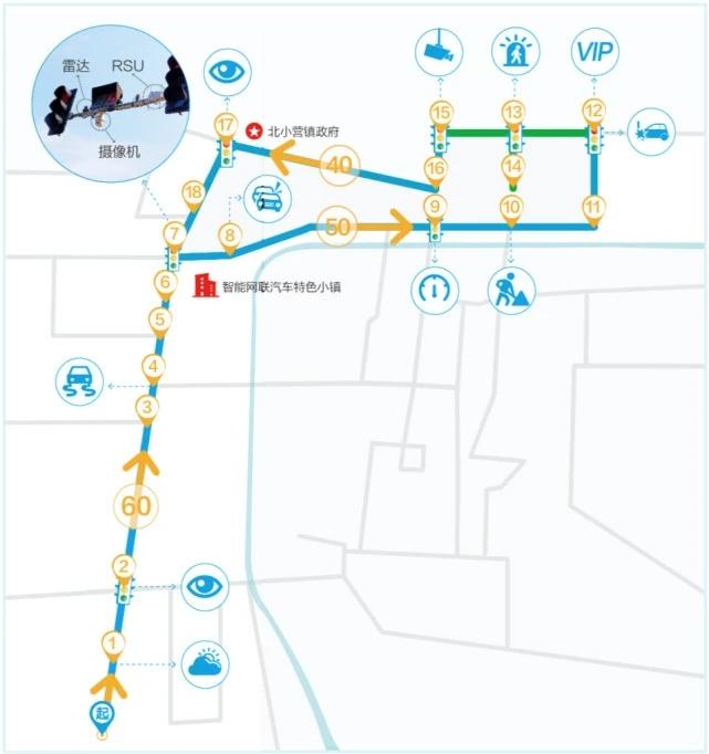 全国首条基于5G的车路协同示范道路