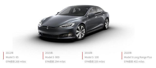 Model S长续航升级版续航增至640公里 未来将引入中国
