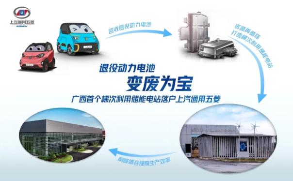 上汽通用五菱建成广西首个梯次利用储能电站 蓄电量达1000kWh