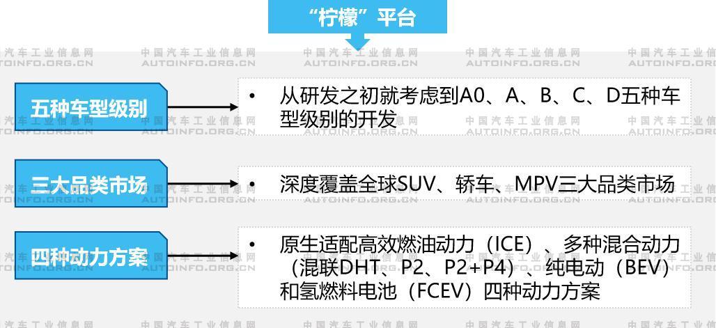 7月氢燃料电池迎来快速发展 众车企强化布局