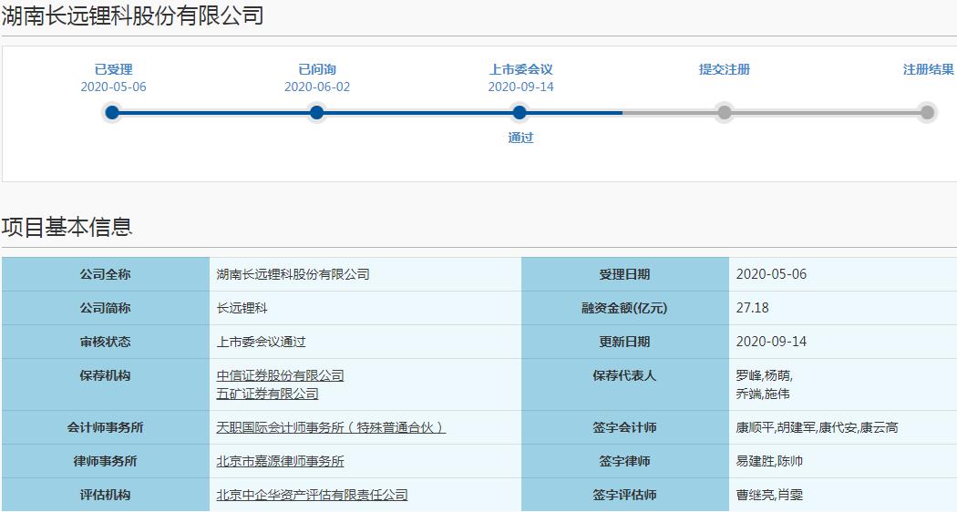 长远锂科科创板过会 将成中国五矿旗下第9家上市公司