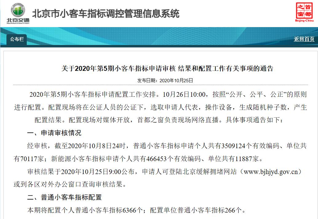 北京第5期新能源小客车指标申请人达466453