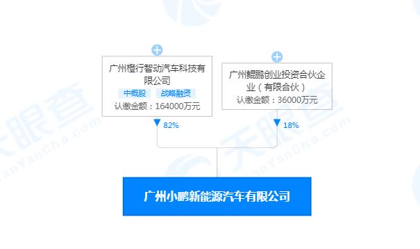 广州小鹏新能源汽车有限公司