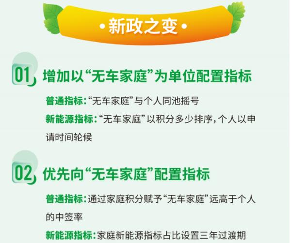 为新政实施做准备 北京暂停受理小客车配置指标申请