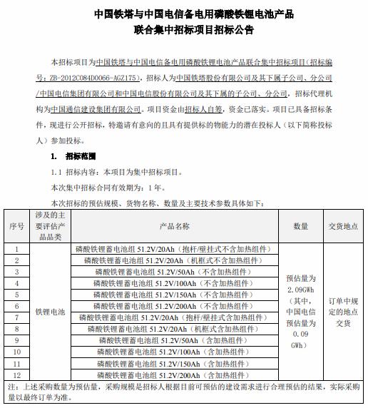 中国铁塔与中国电信2.09GWh备电用磷酸铁锂电池产品招标