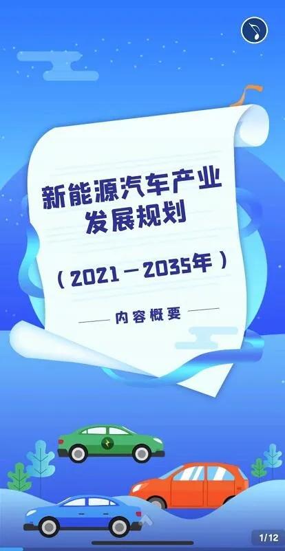 新能源汽车产业发展规划(2021-2035年)