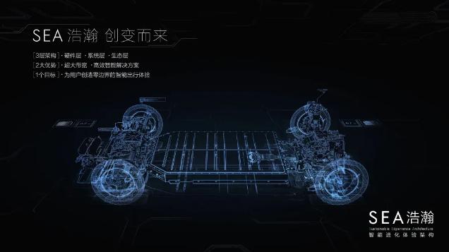 百度造车定了!与吉利正式组建智能电动汽车公司