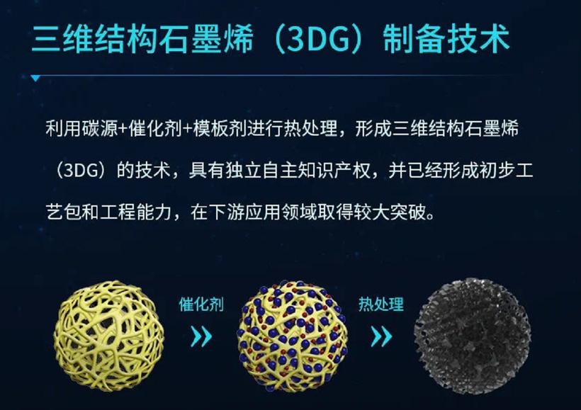 NEDC续航1000km 广汽埃安石墨烯电池将于年内量产搭载