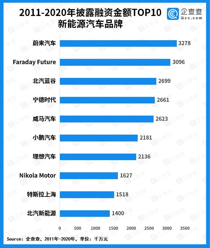 贾跃亭,FF汽车,电动汽车