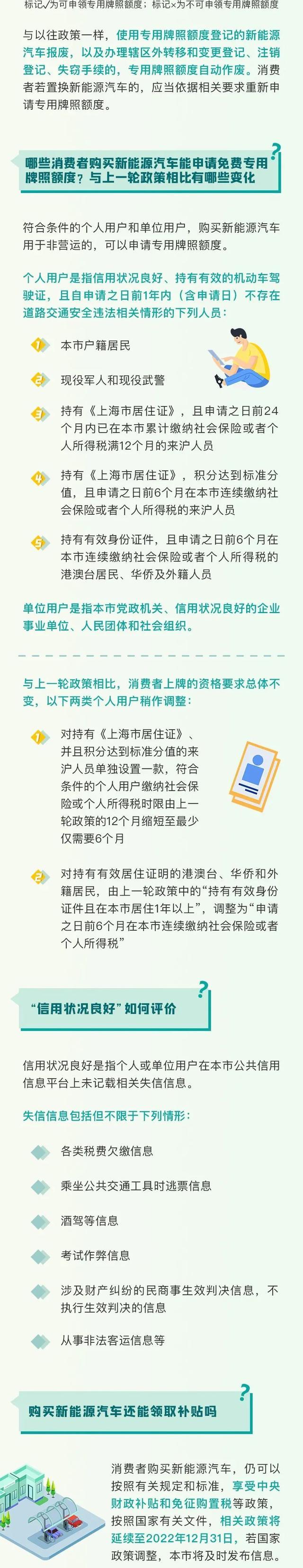 上海公布新一轮鼓励购买和使用新能源汽车实施办法 3月1日起施行