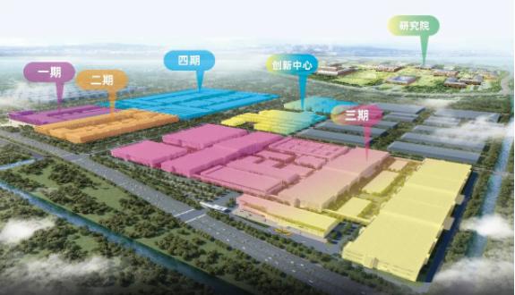 重磅!100亿级中航锂电江苏三期项目正式开工