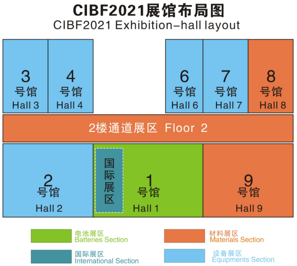 云集国内外超1295家电池领域参展商 3月19日CIBF 2021将开幕