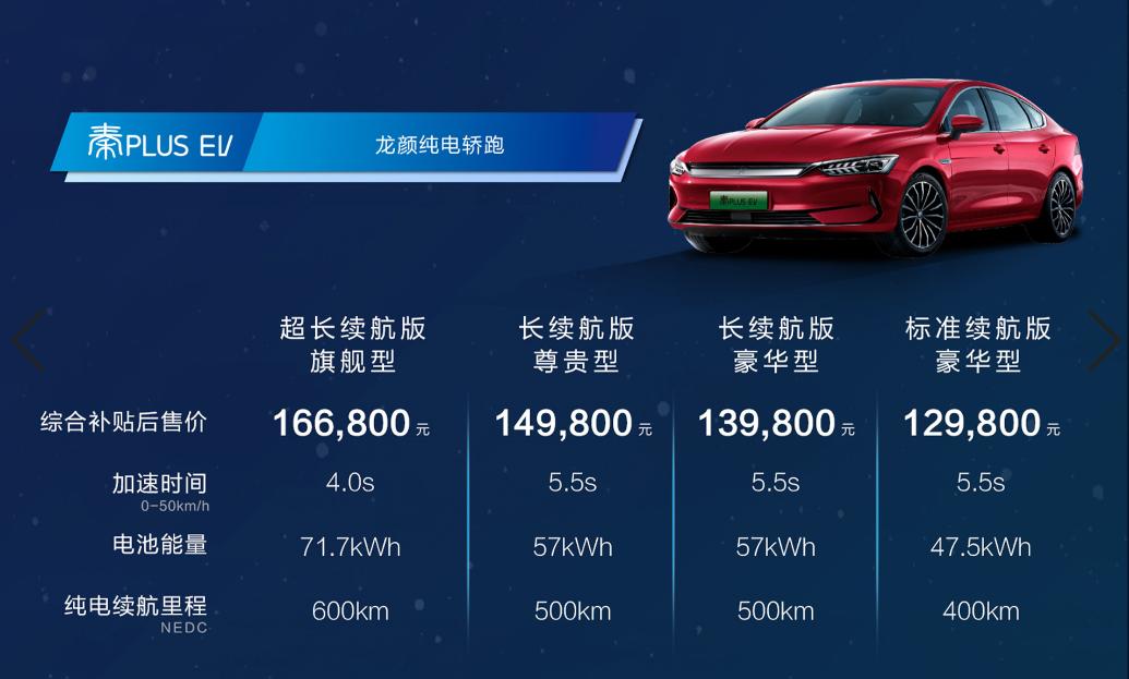 四款新能源车型上市发布 比亚迪纯电全系集结搭载刀片电池